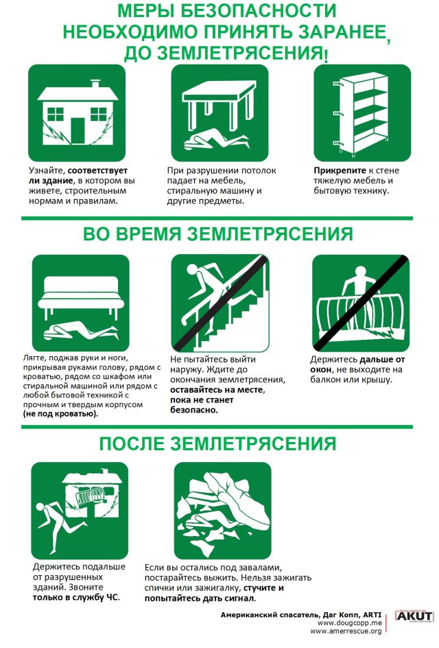 Russia :Triangle of Life section of 9 page public safety brochure